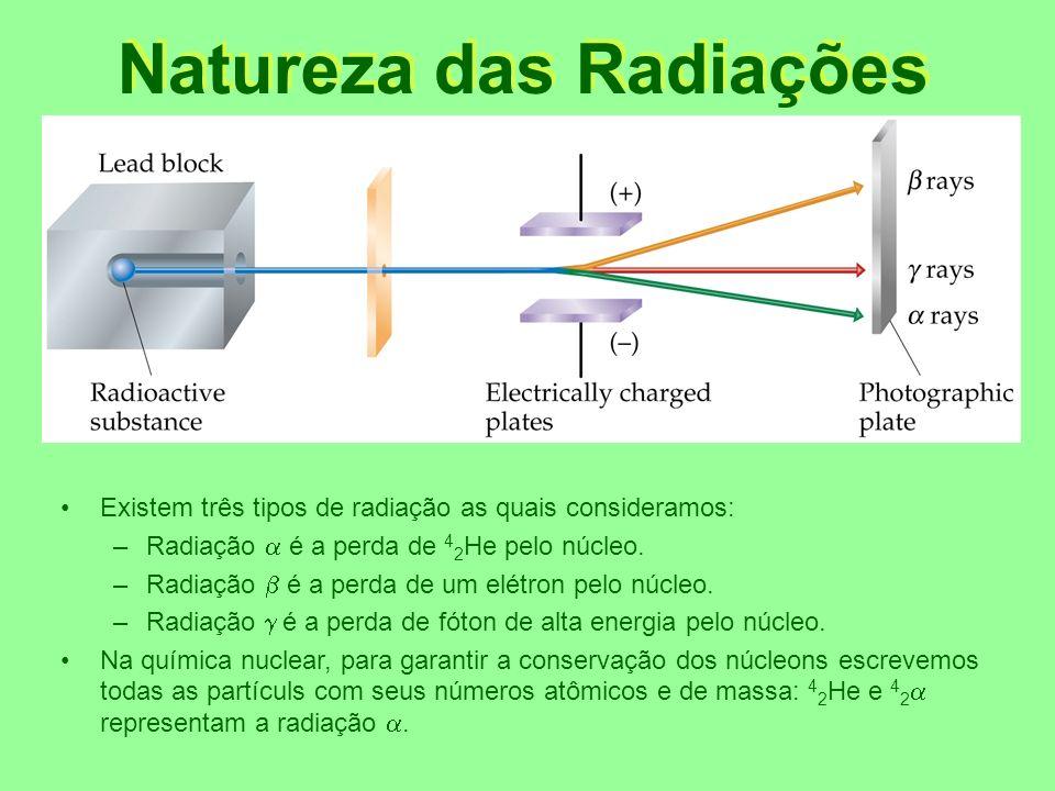 Natureza das Radiações Existem três tipos de radiação as quais consideramos: –Radiação é a perda de 4 2 He pelo núcleo. –Radiação é a perda de um elét