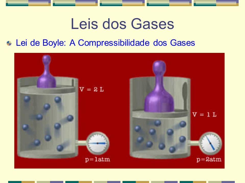 Leis dos Gases Lei de Boyle e Mariotte 1 a Lei de Charles e Gay-Lussac 2 a Lei de Charles e Gay-Lussac Lei de Gay-Lussac e Avogadro
