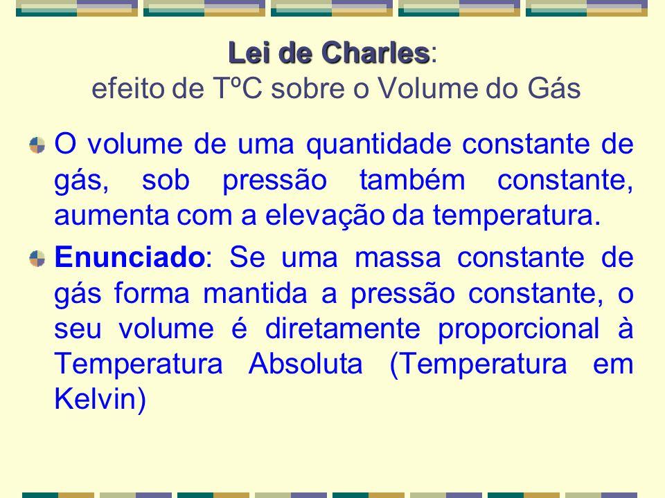 Lei de Charles Lei de Charles: efeito de TºC sobre o Volume do Gás