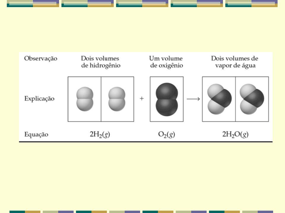 Enunciado Enunciado: Os volumes de gases se combinavam em razão expressa por pequenos números inteiros, desde que fossem medidos na mesma temperatura