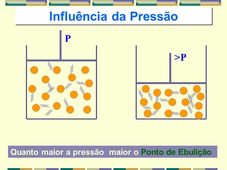 Influência da Altitude Quanto maior a Altitude menor o Ponto de Ebulição > A < P < T A P T