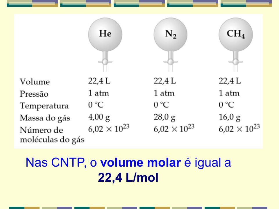 Influência da Pressão Quanto maior a pressão maior o Ponto de Ebulição P >P