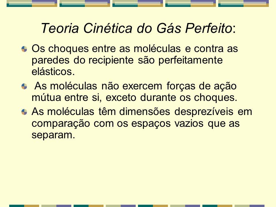 Teoria Cinética do Gás Perfeito: Introdução: A teoria cinética do gás perfeito foi desenvolvida a partir da aplicação das leis da Mecânica de Newton a