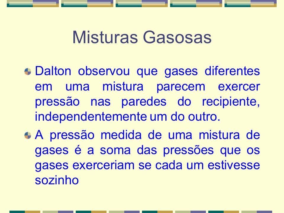 Misturas Gasosas Lei de Dalton das Pressões Parciais