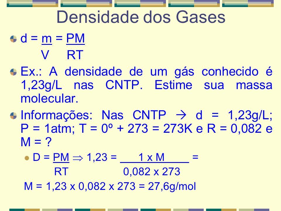 Lei de Graham Velocidade de difusão α _1_ d