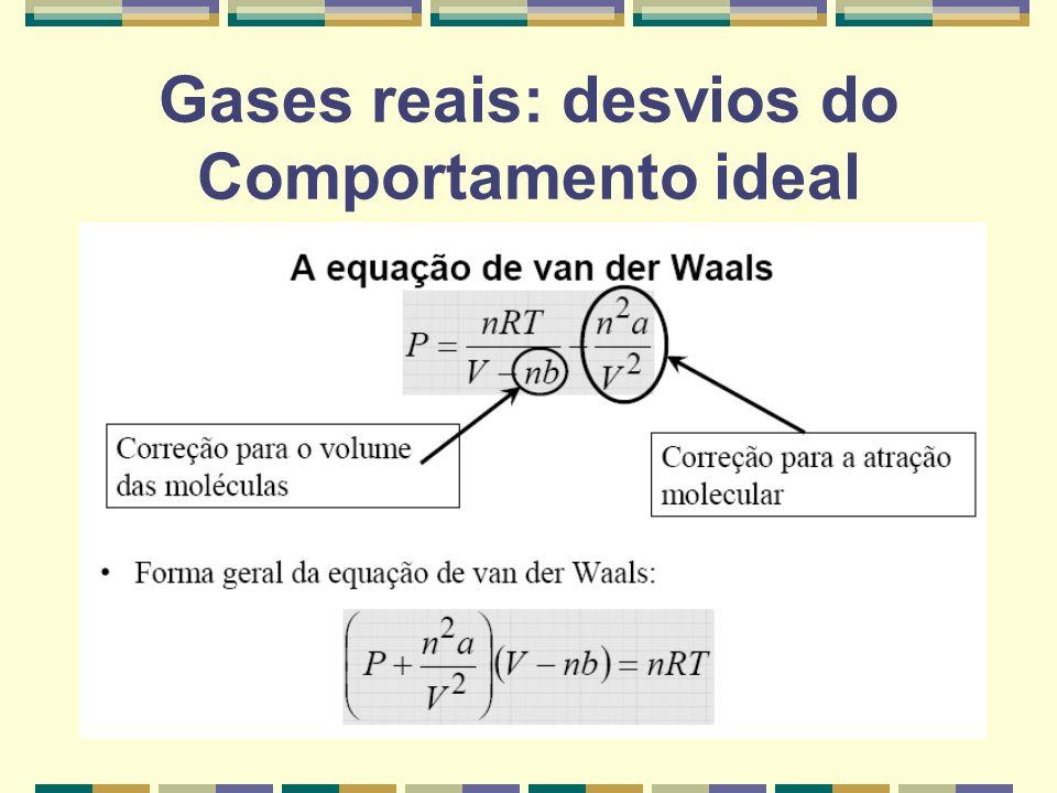 Gás Real x Gás Ideal