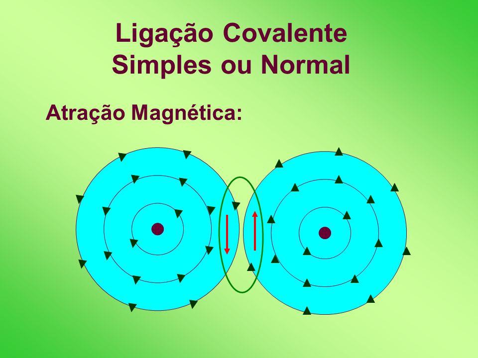 Ligação Covalente Simples ou Normal Atração Magnética: