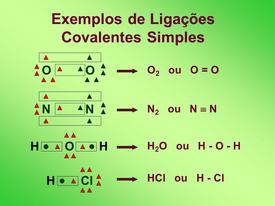 Ligação Covalente Simples ou Normal Nuvem Eletrônica ou Orbital Molecular: Cl