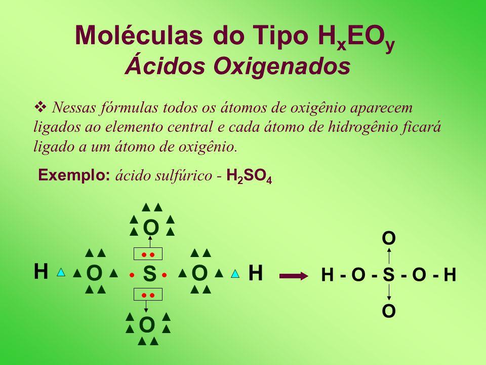 NÚMERO DE VALÊNCIA Definição: é o número de ligações covalentes normais e dativas que um átomo é capaz de formar. Valências dos grupos A
