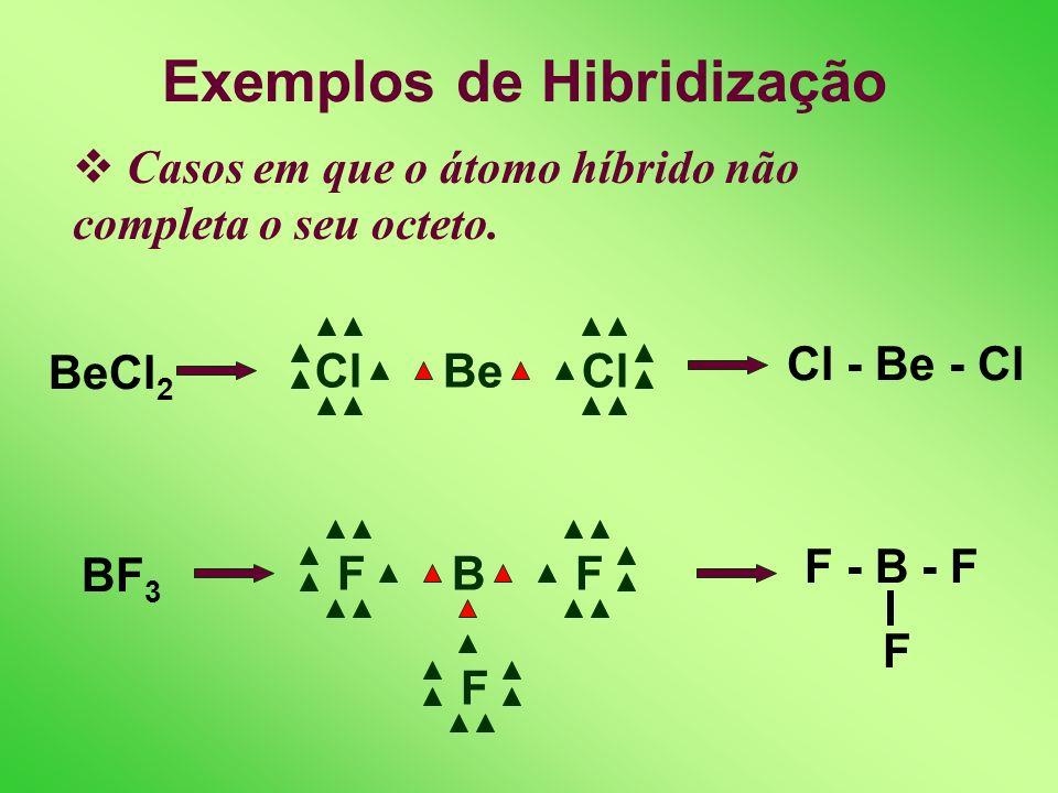 HIBRIDIZAÇÃO DE ORBITAIS Definição: artifício utilizado por alguns elementos para formarem um maior número de ligações covalentes simples. Obs. O Carb