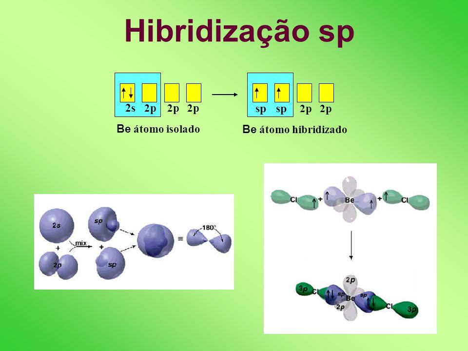Exemplos de Hibridização Casos em que o átomo híbrido não completa o seu octeto. FB F F F - B - F F BeCl 2 ClBeCl Cl - Be - Cl BF 3
