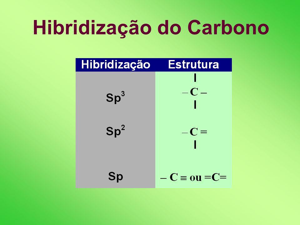 sp 2 sp 2 sp 2 2p B átomo hibridizado Hibridização sp 2 2s 2p 2p 2p B átomo isolado