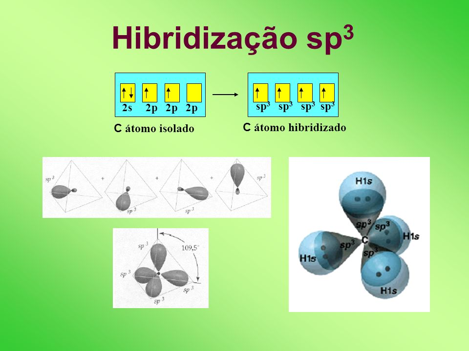 Hibridização do Carbono