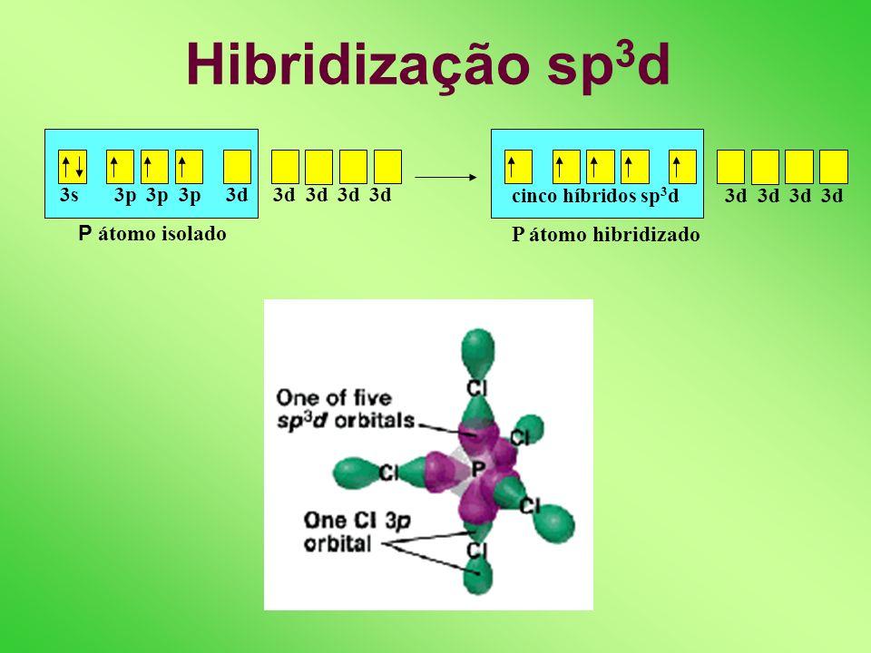 Hibridização sp 3 2s 2p 2p 2p C átomo isolado sp 3 sp 3 sp 3 sp 3 C átomo hibridizado