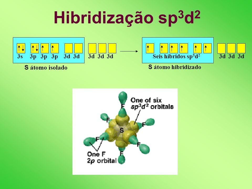 Hibridização sp 3 d 3s 3p 3p 3p 3d 3d 3d 3d 3d P átomo isolado cinco híbridos sp 3 d 3d 3d 3d 3d P átomo hibridizado