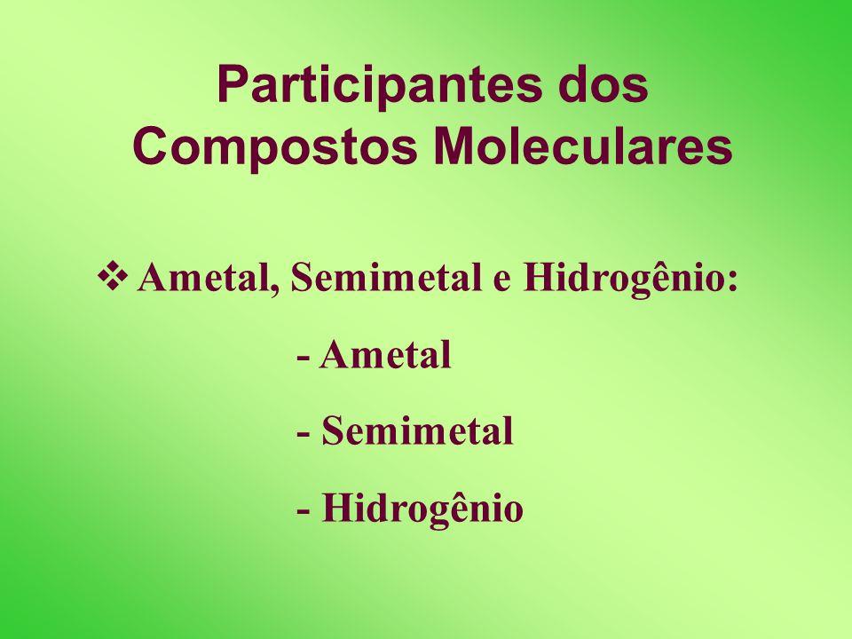 Características dos Compostos Moleculares Sólidos, líquidos ou gasosos a temperatura ambiente. Ponto de Fusão e Ebulição inferiores aos dos compostos