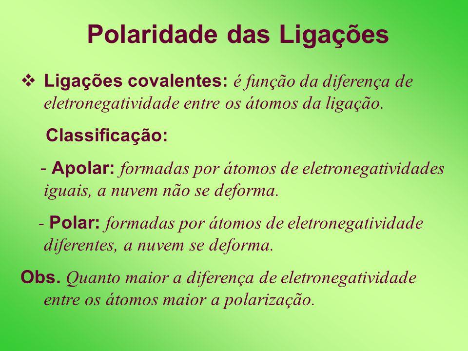 POLARIDADE DAS LIGAÇÕES Definição: é o acúmulo de cargas elétricas iguais em regiões distintas da ligação pólos. Ligações iônicas: são fortemente pola