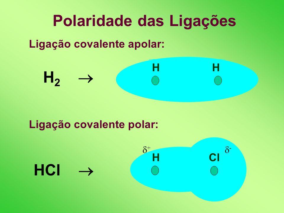 Polaridade das Ligações Ligações covalentes: é função da diferença de eletronegatividade entre os átomos da ligação. Classificação: - Apolar: formadas