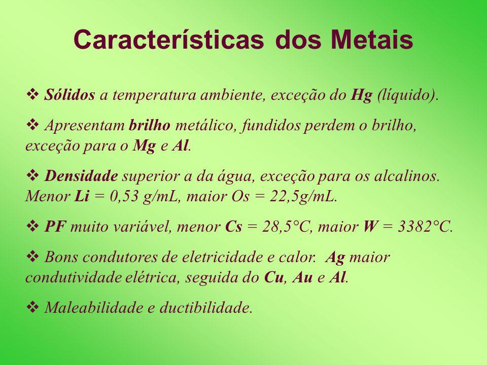 LIGAÇÃO METÁLICA Definição: ligações entre átomos de metais que formam retículos cristalinos de cátions fixos unidos por uma nuvem de elétrons livres