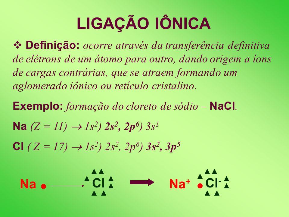 LIGAÇÃO IÔNICA Definição: ocorre através da transferência definitiva de elétrons de um átomo para outro, dando origem a íons de cargas contrárias, que se atraem formando um aglomerado iônico ou retículo cristalino.