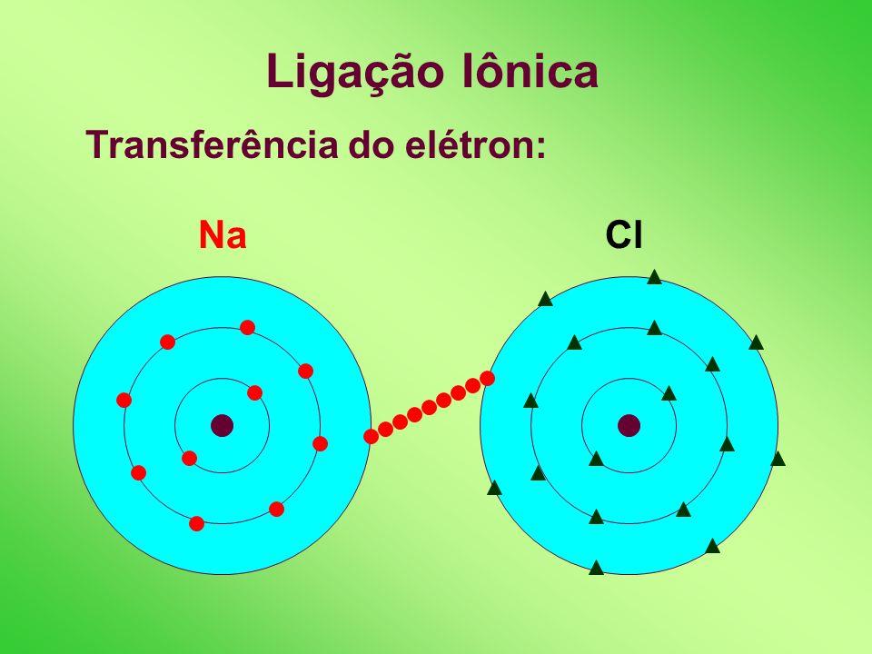 Ligação Iônica Configuração dos Átomos: NaCl