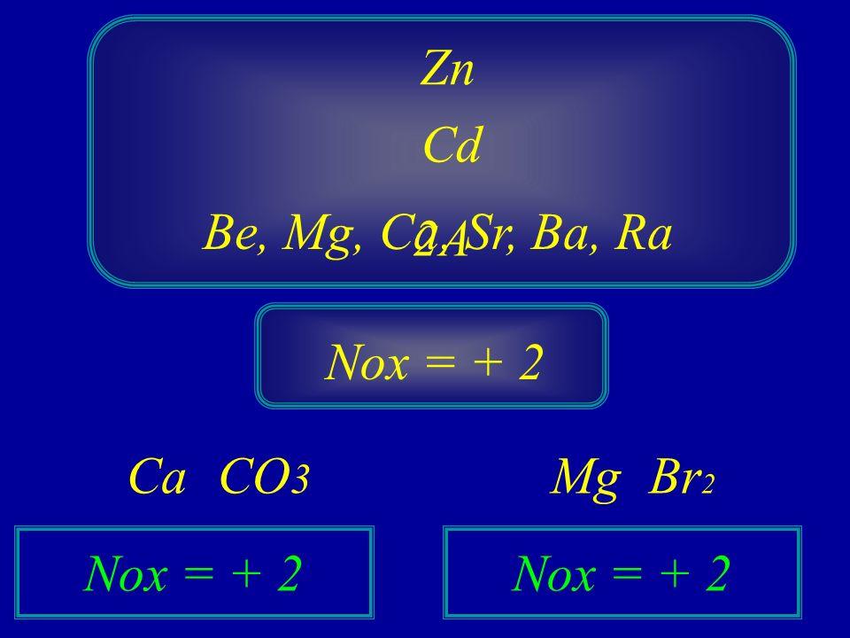 Ag 1A H Nox = + 1 Li, Na, K, Rb, Cs, Fr NO 3 Ag Nox = + 1 BrK Nox = + 1