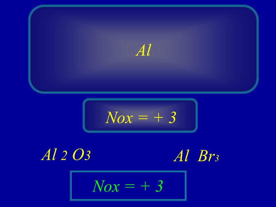 Cd 2A Zn Nox = + 2 Be, Mg, Ca, Sr, Ba, Ra CO 3 Ca Nox = + 2 Br 2 Mg Nox = + 2