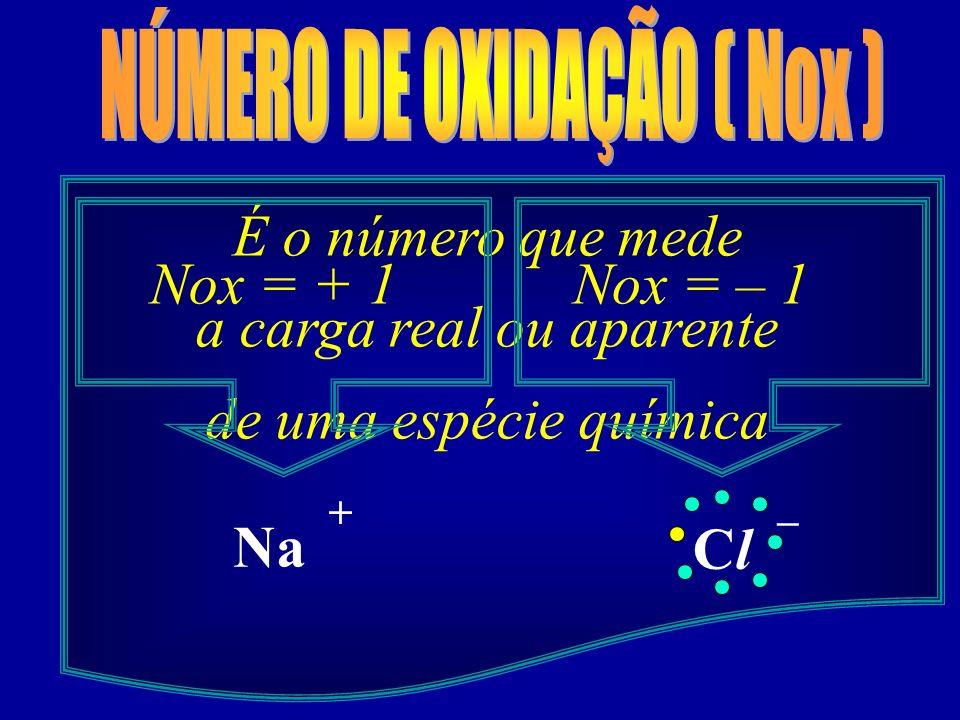ClCl Na + – É a perda de elétrons É o ganho de elétrons