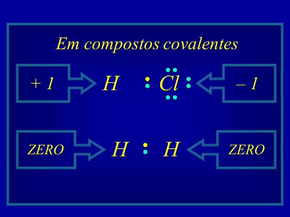 É o número que mede a carga real ou aparente de uma espécie química ClCl Na + – Nox = + 1Nox = – 1