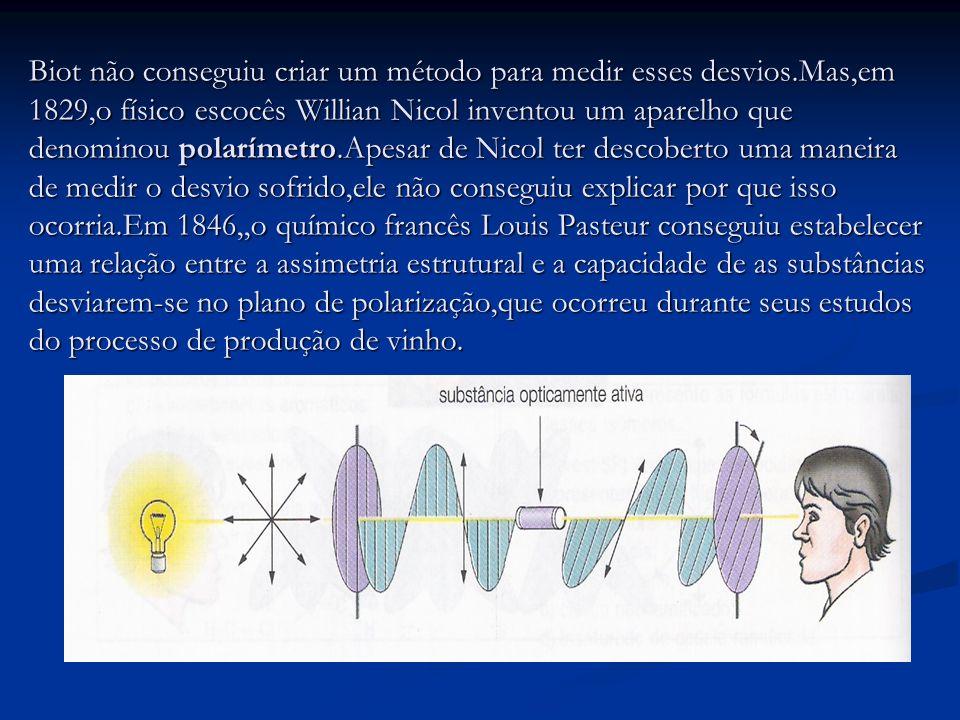 Biot não conseguiu criar um método para medir esses desvios.Mas,em 1829,o físico escocês Willian Nicol inventou um aparelho que denominou polarímetro.
