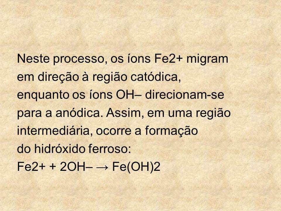 Neste processo, os íons Fe2+ migram em direção à região catódica, enquanto os íons OH– direcionam-se para a anódica. Assim, em uma região intermediári