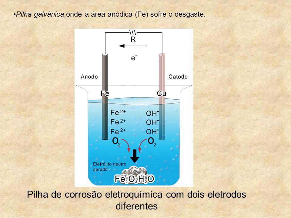 Pilha de corrosão eletroquímica com dois eletrodos diferentes Pilha galvânica,onde a área anódica (Fe) sofre o desgaste.