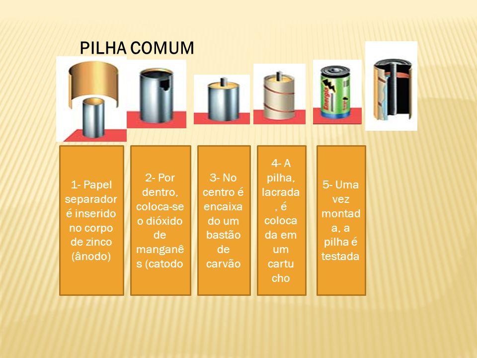 PILHA COMUM 5- Uma vez montad a, a pilha é testada 4- A pilha, lacrada, é coloca da em um cartu cho 1- Papel separador é inserido no corpo de zinco (â