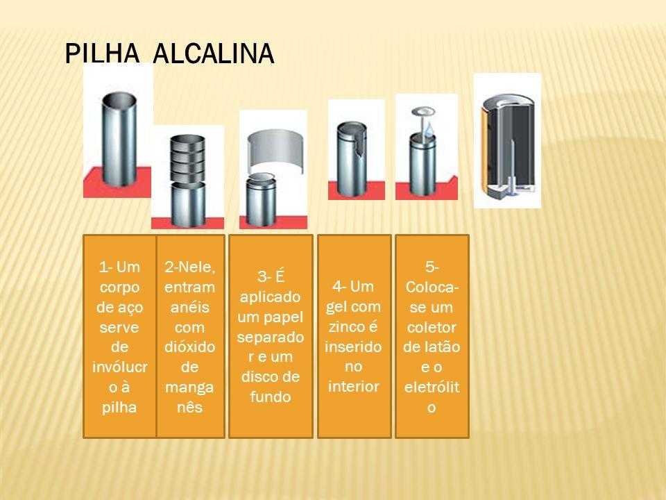 PILHA ALCALINA 1- Um corpo de aço serve de invólucr o à pilha 2-Nele, entram anéis com dióxido de manga nês 3- É aplicado um papel separado r e um dis