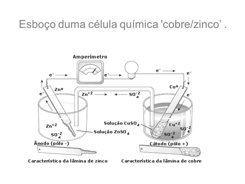 Esboço duma célula química cobre/zinco.
