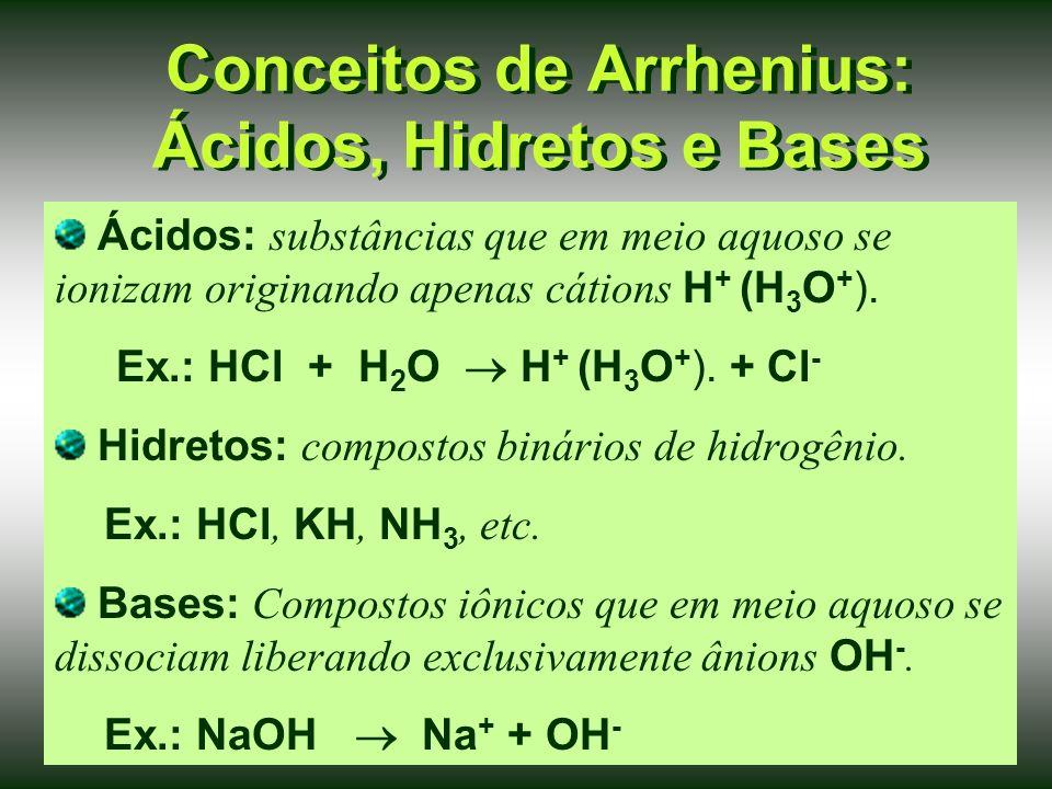 Conceitos de Arrhenius: Ácidos, Hidretos e Bases Ácidos: substâncias que em meio aquoso se ionizam originando apenas cátions H + (H 3 O + ).