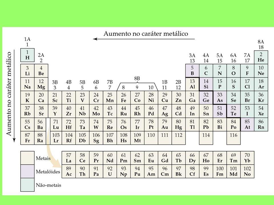 Estrutura da Tabela Periódica OBSERVAÇÕES IMPORTANTES: Grupo B - o número do grupo é diferente do número de elétrons da última camada e todo elemento de transição possui sempre 2 elétrons de valência.