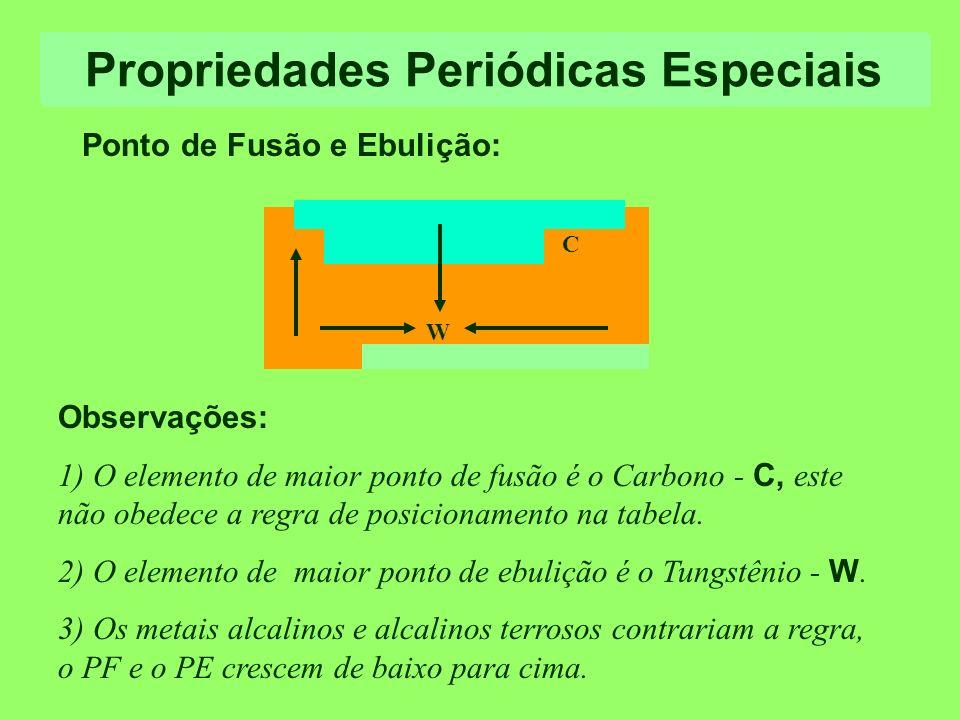 Propriedades Periódicas Especiais Densidade: relação entre a massa e o volume.