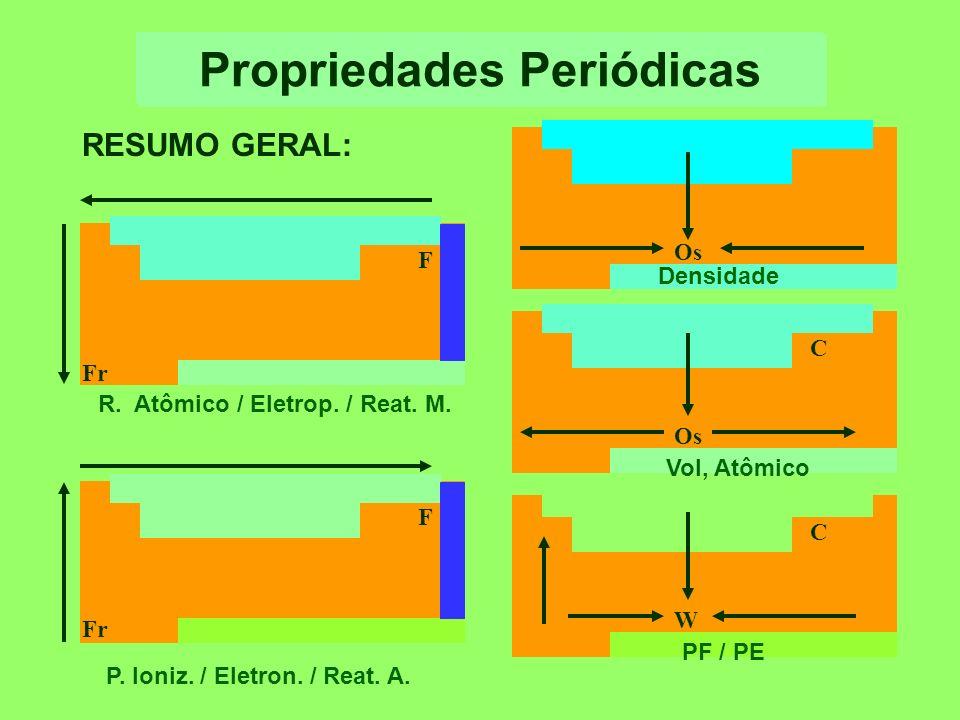 W C Propriedades Periódicas Especiais Ponto de Fusão e Ebulição: Observações: 1) O elemento de maior ponto de fusão é o Carbono - C, este não obedece a regra de posicionamento na tabela.