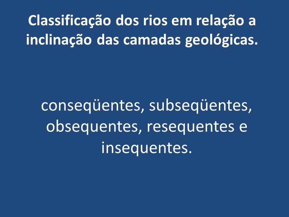 Classificação dos rios em relação a inclinação das camadas geológicas. conseqüentes, subseqüentes, obsequentes, resequentes e insequentes.