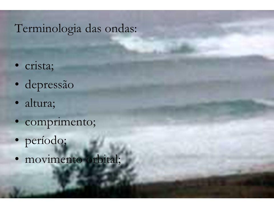Terminologia das ondas: crista; depressão altura; comprimento; período; movimento orbital;