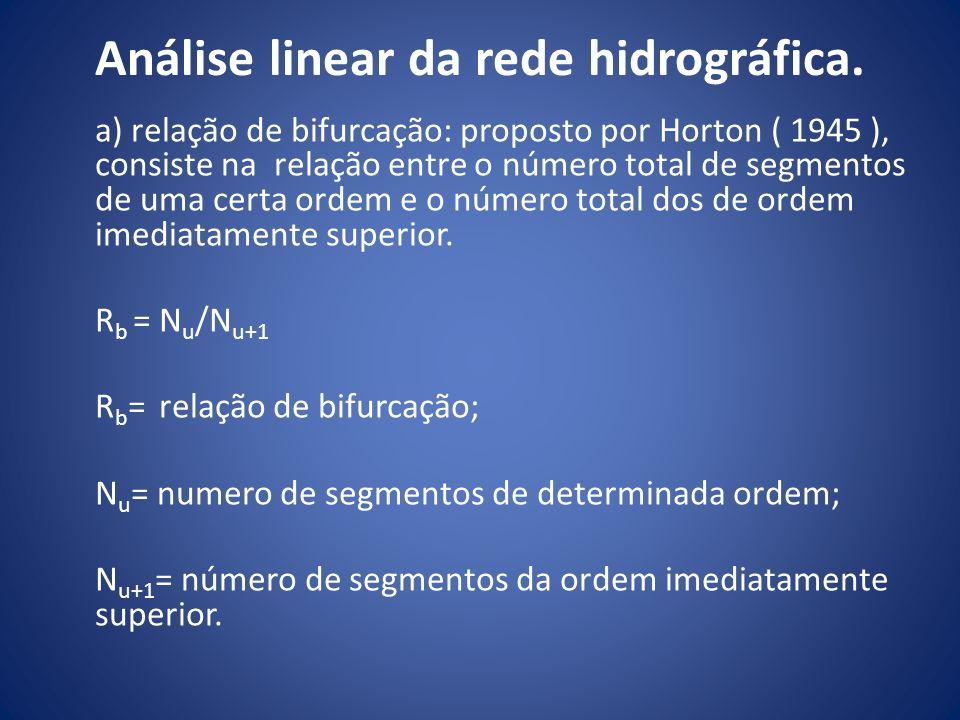 Análise linear da rede hidrográfica. a) relação de bifurcação: proposto por Horton ( 1945 ), consiste na relação entre o número total de segmentos de