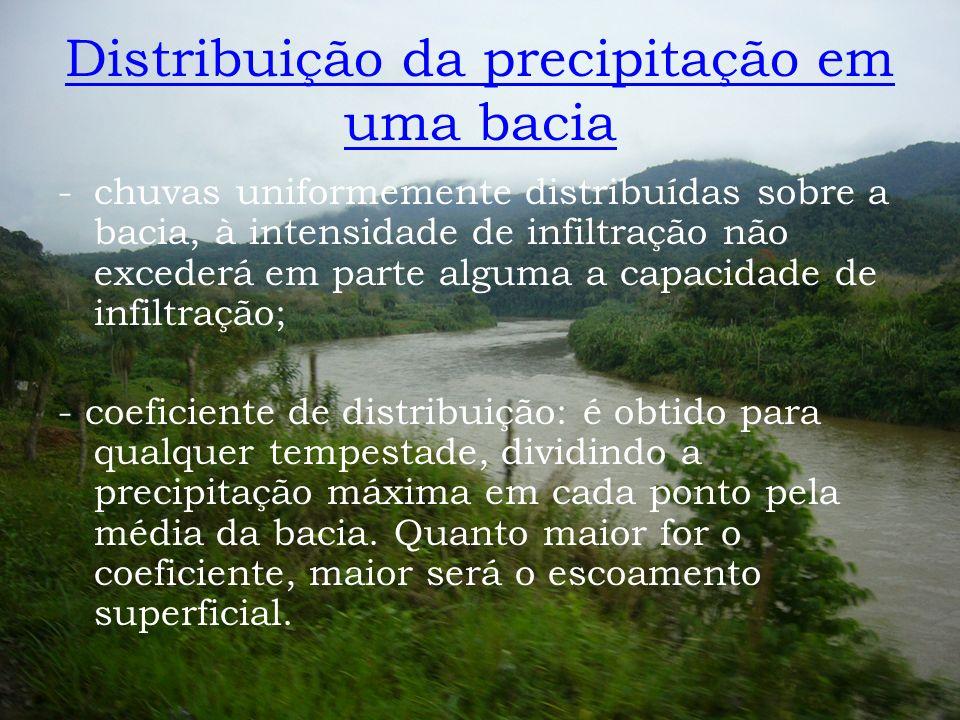 -chuvas uniformemente distribuídas sobre a bacia, à intensidade de infiltração não excederá em parte alguma a capacidade de infiltração; - coeficiente