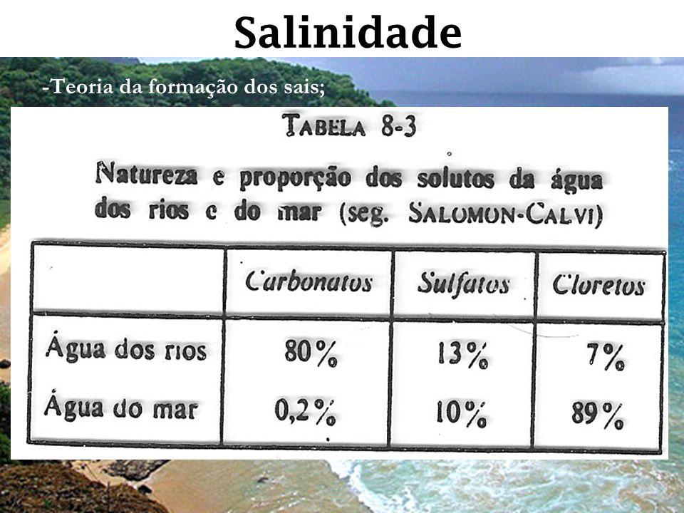 Salinidade -Teoria da formação dos sais;