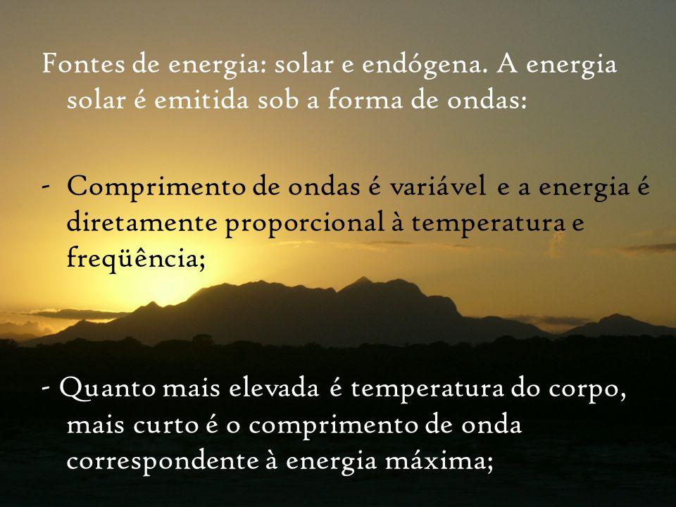Fontes de energia: solar e endógena. A energia solar é emitida sob a forma de ondas: -Comprimento de ondas é variável e a energia é diretamente propor