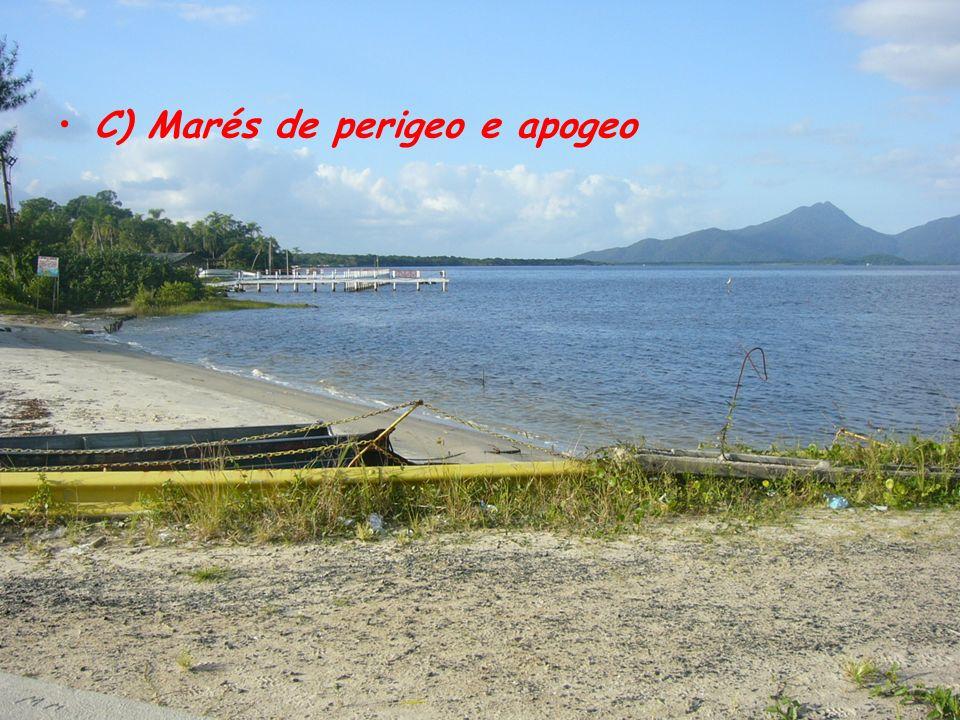 Intervalos; Altas; (preamar) Baixas; (baixamar) Nível médio da maré; A)Marés vivas e Marés Mortas B) Marés Tropicais e Equatoriais C) Marés de perigeo e apogeo
