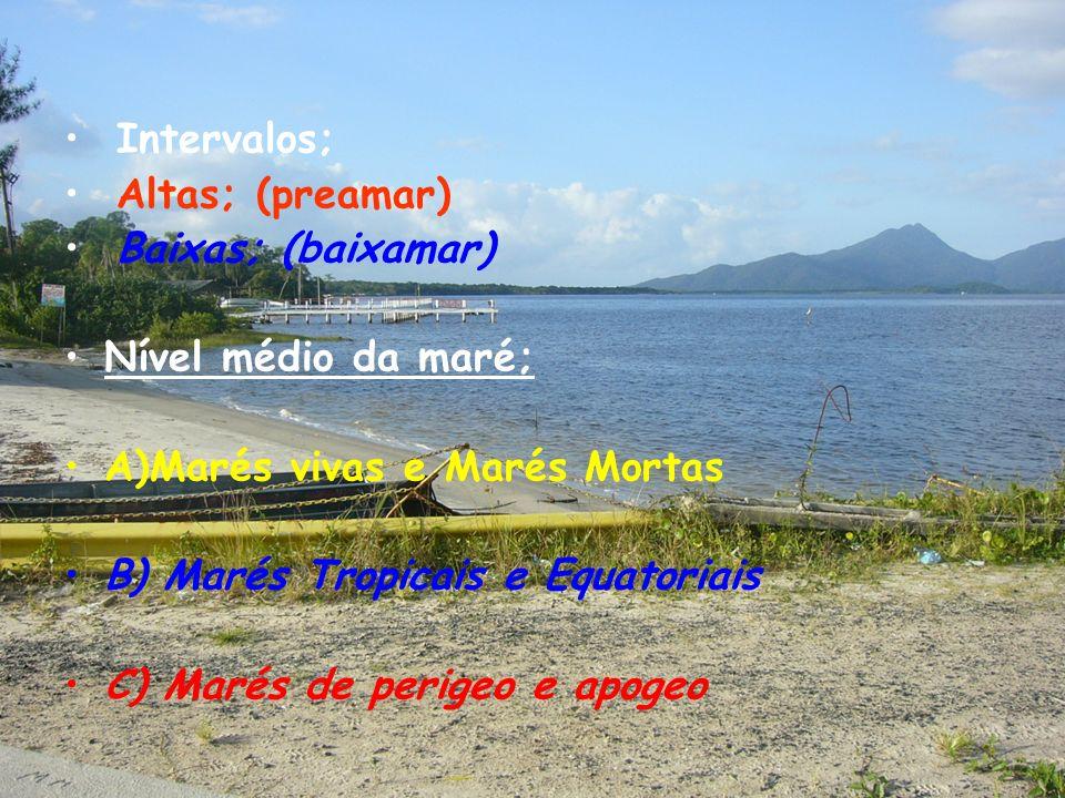 Marés fluviais, ondas de maré ou macaréu (pororoca); Correntes de marés nos rios (fluxo e refluxo).