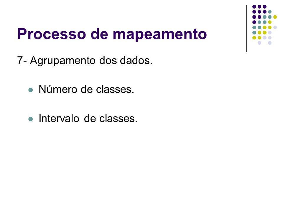 Processo de mapeamento 7- Agrupamento dos dados. Número de classes. Intervalo de classes.