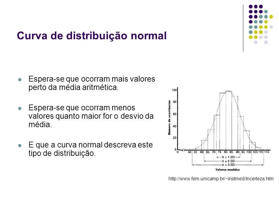 Curva de distribuição normal Espera-se que ocorram mais valores perto da média aritmética. Espera-se que ocorram menos valores quanto maior for o desv
