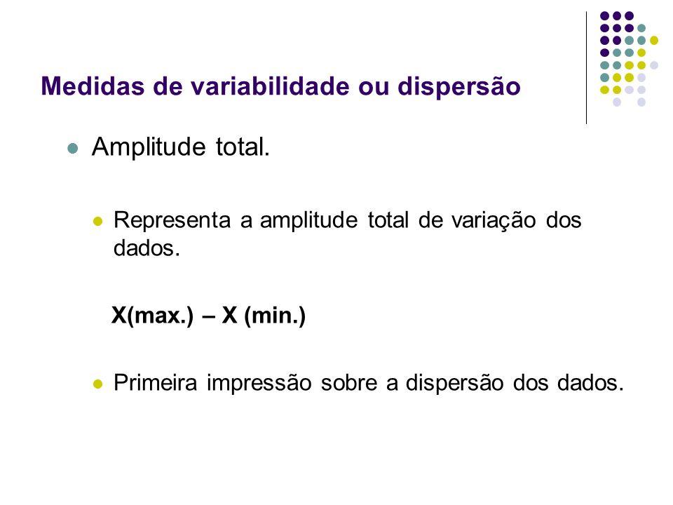 Amplitude total. Representa a amplitude total de variação dos dados. X(max.) – X (min.) Primeira impressão sobre a dispersão dos dados. Medidas de var